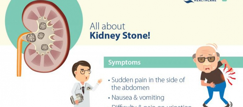 Infographic: Everything You Need to Know About Kidney Stones