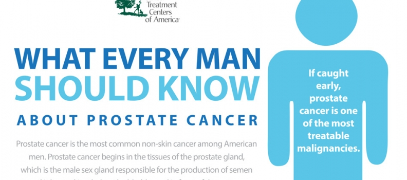 Prostate cancer Infographics
